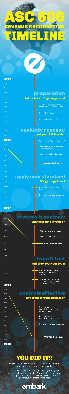 timeline-infographic-full-preview.jpg