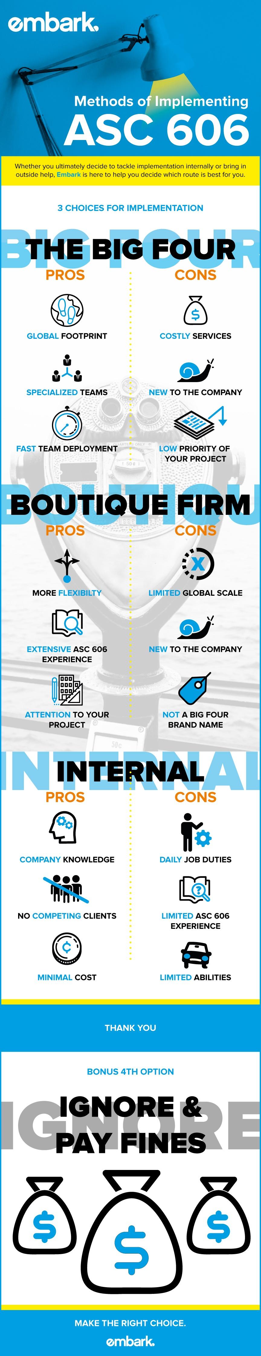 Embark_infographic_ASC606.jpg