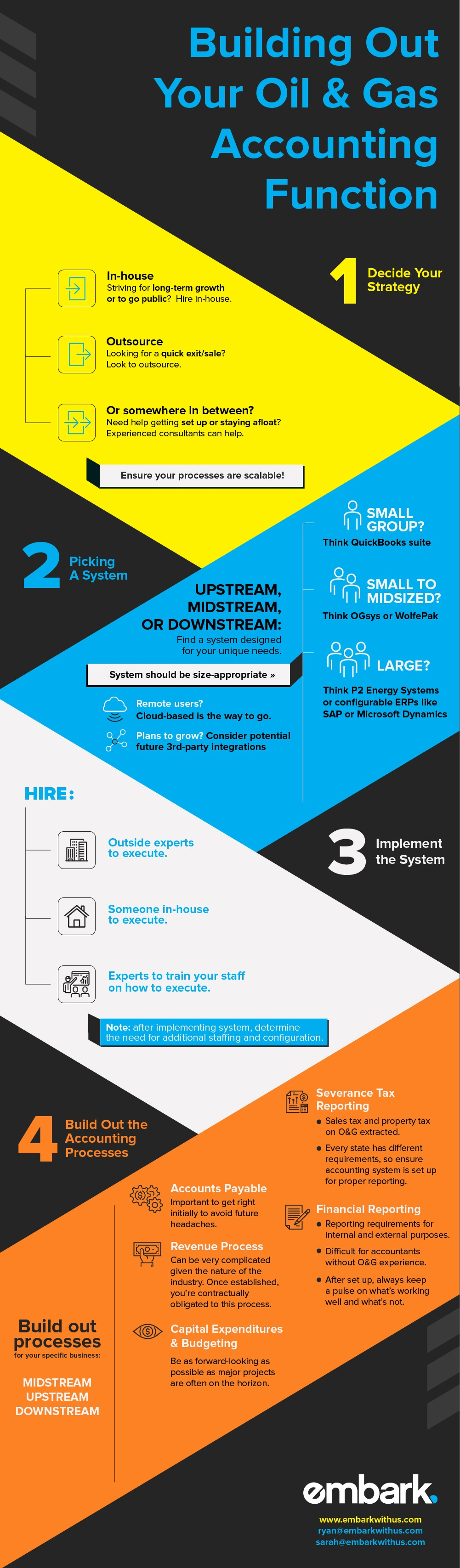 embark-accounting-subjects-infographic